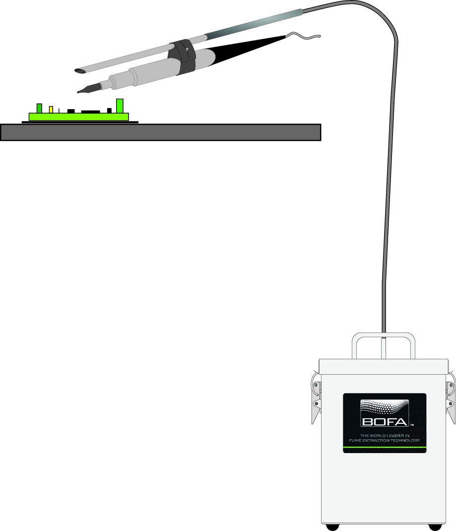 Solder Iron Connection Kit Bofa